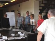 3-zarządzanie w praktyce